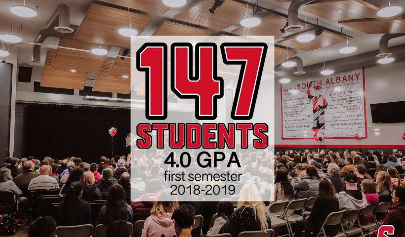 147 students with a 4.0 GPA